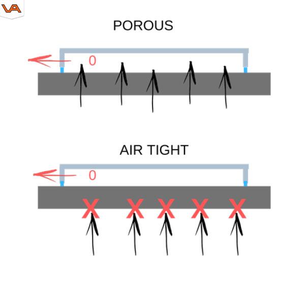Vacuüm hefunit: poreus vs niet-poreus | Visser Assen