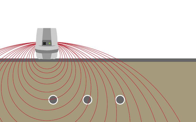Gebruik een signaalgever met een kabelzoeker