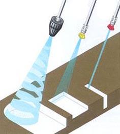 de verschillende stralen van een hogedrukreiniger