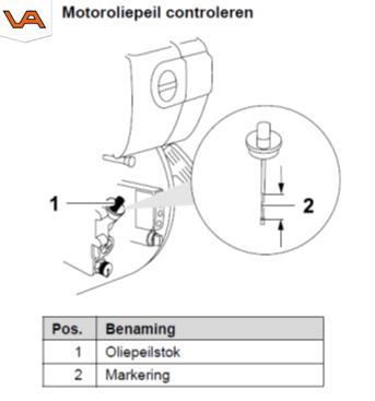 Wacker dieseltriplaat oliepeil | Visser Assen