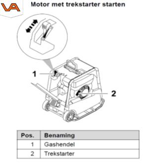 startprocedure Wacker trilplaat diesel met koord | Visser Assen